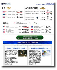 CMC Markets Japan【CFD】